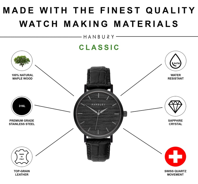 Full features Hanbury Watches. New Labels Only