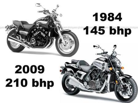 Custom Motorcycle Fuel Tank Custom Motorcycle Lighting