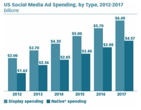 adspending