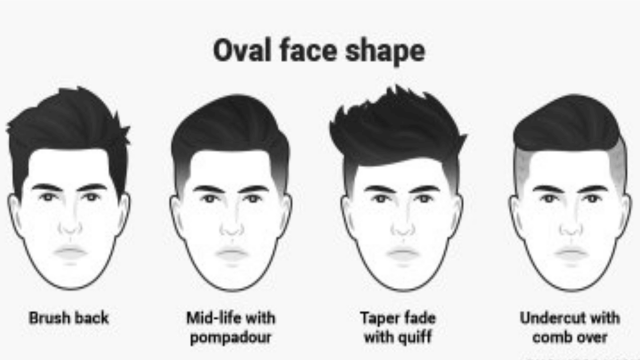 Men's Hairstyles For Oval Faces Shapes