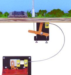 tortoise remote signal activator 800 8100 [ 840 x 1576 Pixel ]