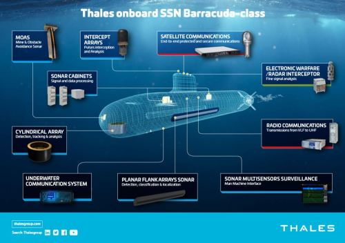 small resolution of thales defence s tweet submarine the first barracuda type nuclear submarine suffren is equipped with the best sonars systems for surveillance