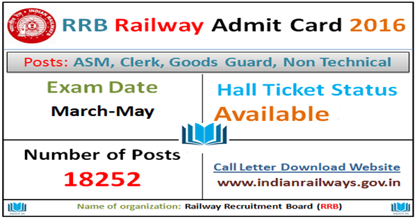 RRB Railway NTPC Admit Card 2016 (CEN 03/2015) for Non Technical