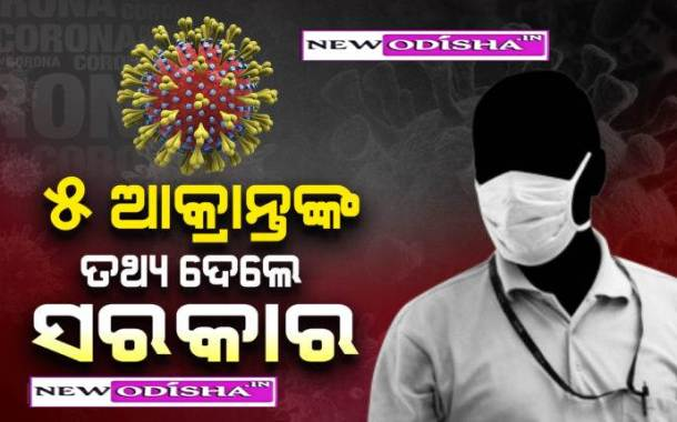 Covid 19 positive cases reaches 79 in Odisha, 5 more detected in Balasore