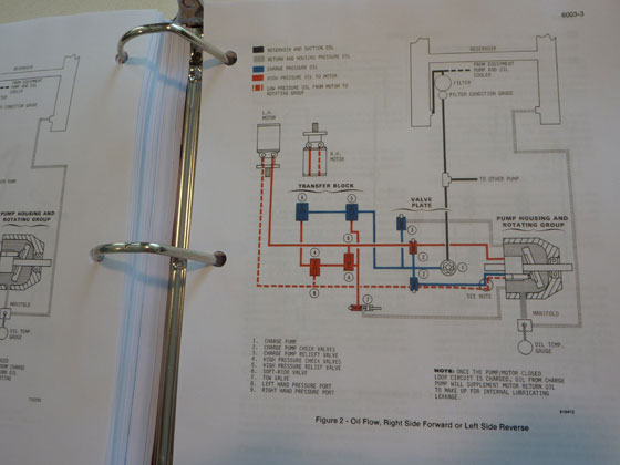 Skid Steer Wiring Diagram