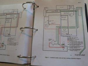Case 1845 UniLoader Skid Steer Service Manual Repair Shop