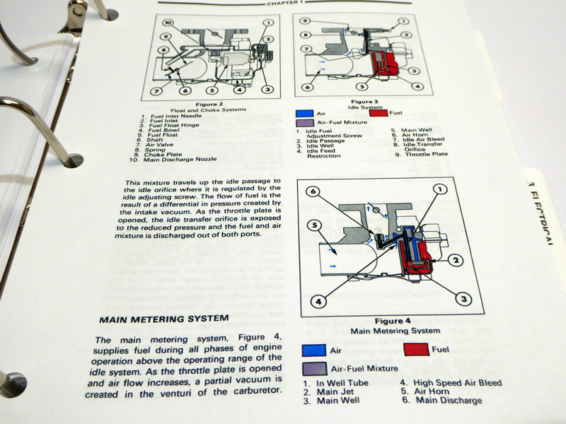 ford 3600 tractor parts diagram 2003 escape alternator wiring 2610,3610,3910,4110,4610,5610,7210,8210 service manual repair new | ebay