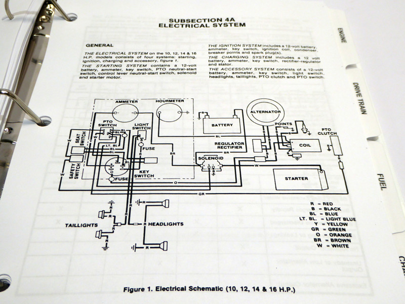 145 Ford Tractor Wiring Diagram - Wiring Diagrams Hidden Jacobsen Greens Mower Wiring Diagram on