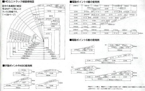 Kato Track and Controls