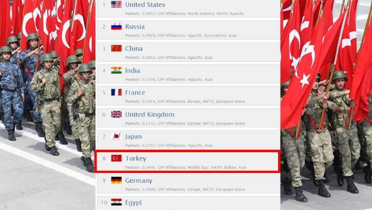 Армия Турции находится в десятке сильнейших