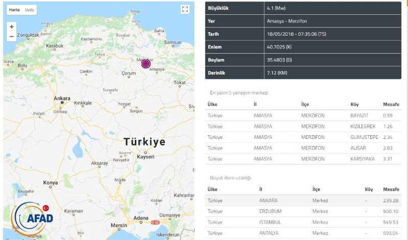 Землетрясение 4,1 балла потрясло север Турции