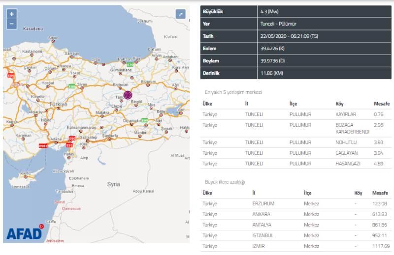 Землетрясение силой 4,3 балла потрясло восток Турции