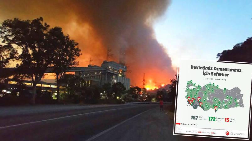 Пожары в Турции: 9-й день и борьба за ТЭЦ