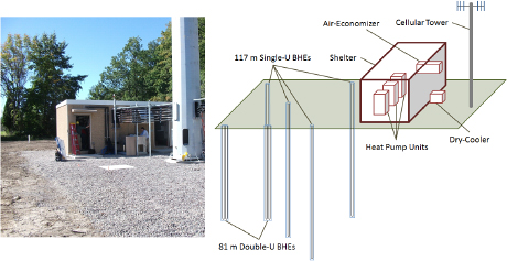 tower diagram