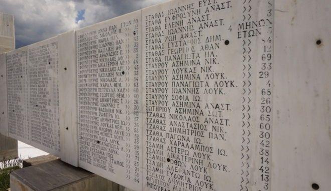 10 Ιουνίου 1944, η ημέρα που ξεκληρίστηκε το Δίστομο