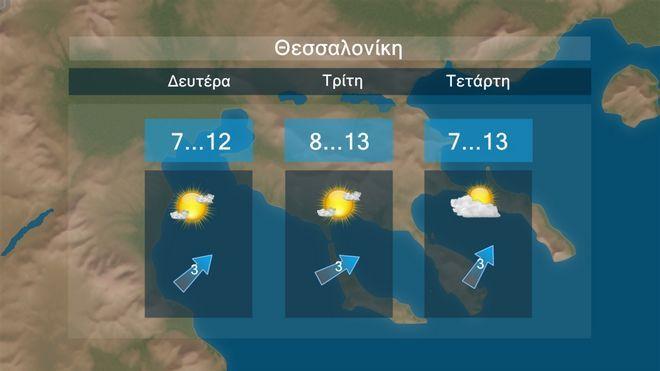 Καιρός: Εξασθενούν οι άνεμοι, ανεβαίνει η θερμοκρασία τις επόμενες μέρες