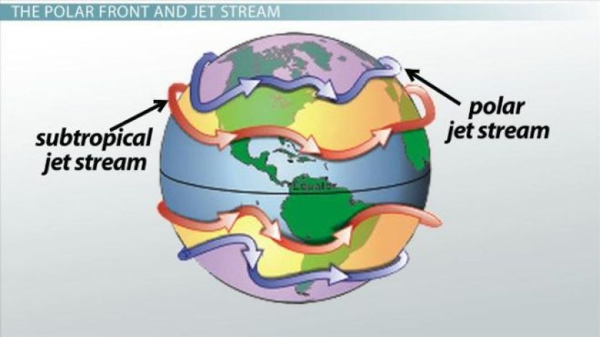 Καιρός: Τι είναι ο Πολικός στρόβιλος και η αιφνίδια στρατοσφαιρική θέρμανση