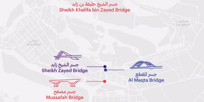 Toll gate system effective in Abu Dhabi from 15-oct-2019