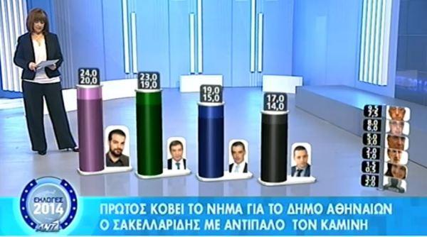 anti1-dhmos