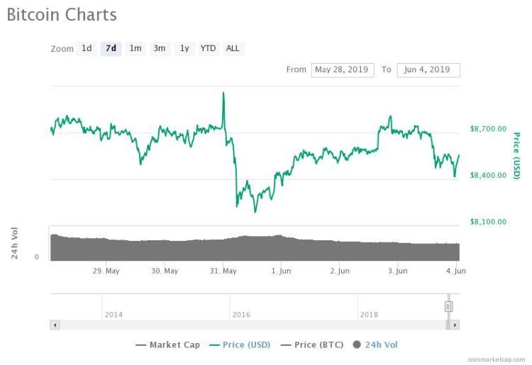 Crypto analysts