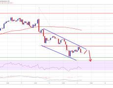 Bitcoin (BTC) Price Downside Thrust Underway, Bulls Struggling