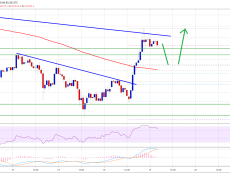 Bitcoin Above $10,200 Make Case For Larger Rally In Steep Short-Term Reversal