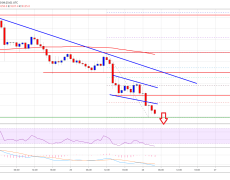 Bitcoin Just Saw A Key Technical Breakdown: Here's Why BTC Could Dive Below $9K