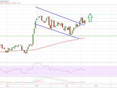 This Technical Breakout Suggests Ripple (XRP) Could Rally To New 2020 High