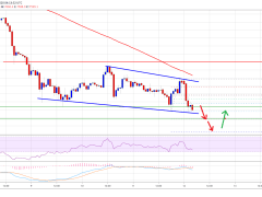 Bitcoin Eyes Last Line of Defense But Can Bulls Save This Crucial Support?