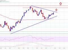 How The Fed Cut Triggered A Bullish Bitcoin Reversal Overnight
