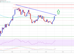 A Critical Ethereum Breakout Is Looming, As Bears Start To Lose Control