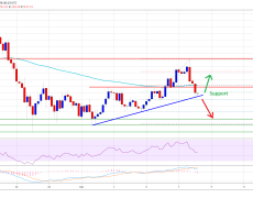 Ethereum Trading Near Crucial Juncture, Can Bulls Save The Day?