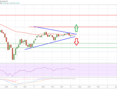 Ripple (XRP) Is Recovering And Primed To Test $0.17: Here's Why