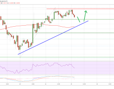 Pullback In Ripple (XRP) Remains Attractive To Bulls In Short Term