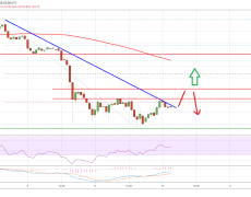 Ripple (XRP) Breaking This Single Level Will Spark a Strong Rebound
