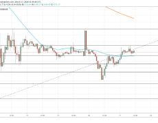 Bitcoin Jumps as US Stock Futures Rebound after Coronavirus-induced Sell-off