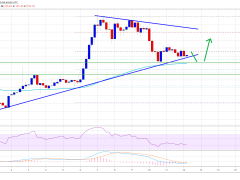 Ethereum Is Still In Larger Uptrend Above $145: Here's Why