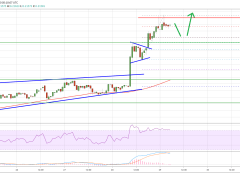 Ripple (XRP) Is Surging: Here's How It Can Fuel Bitcoin's Rally