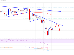 Bitcoin Saw A Key Technical Breakdown: Here's Why BTC Could Decline Further