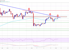 Ethereum Lacks Momentum Above $200 But An Upsurge Seems Imminent