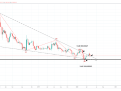 Ripple Reclaims Downtrend Resistance As Support With Bullish XRP Weekly Close