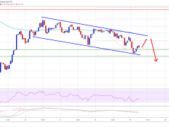 Ethereum Eyeing Last Line of Defense: Here Are Key Supports To Watch