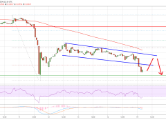 Ripple (XRP) Showing Signs of Weakness: Here's Why It Could Tumble Below $0.18