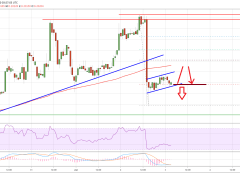 Ripple (XRP) Showing Signs of A Significant Breakdown Below $0.20