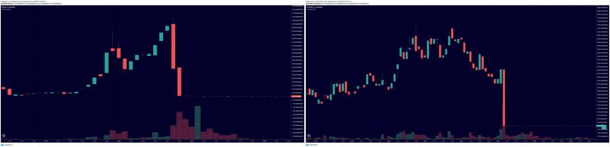 pizza and hot dogs uniswap ethereum ethusd