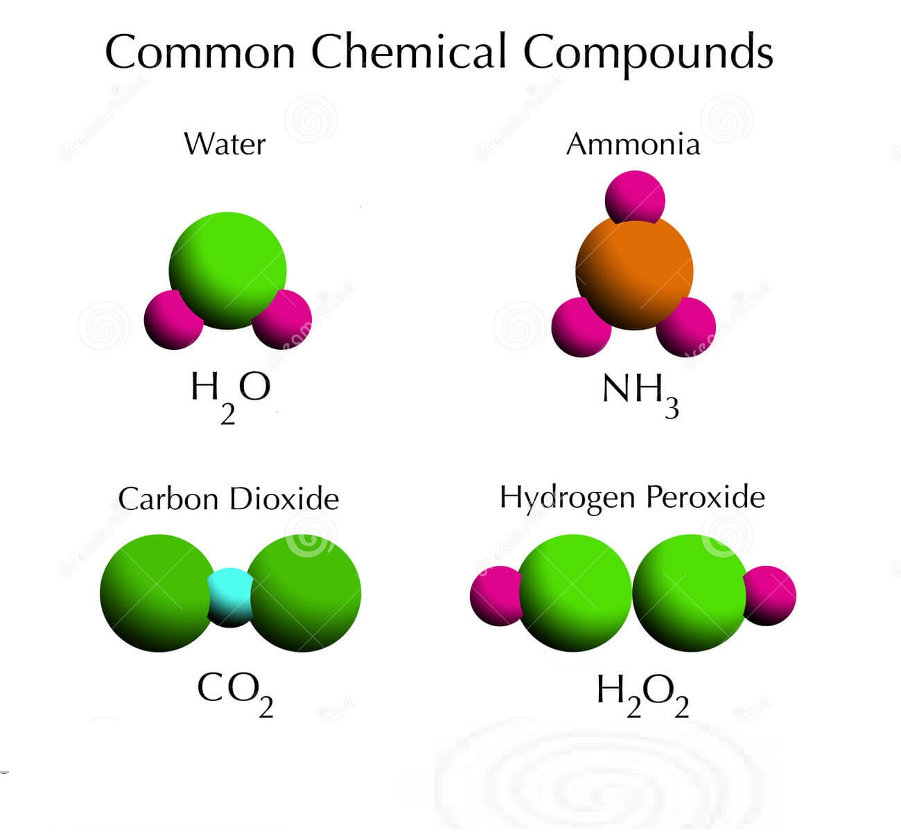 sodium oxide ionic bonding diagram trane heat pump wiring diagrams what is a compound definitions and examples let us learn