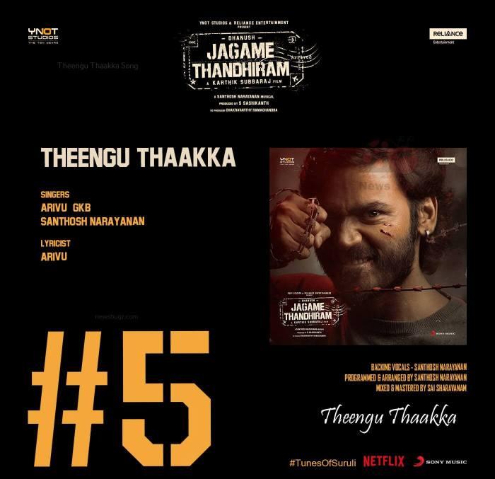 Theengu Thaakka Song Mp3 Download