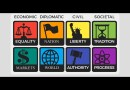 Kyle Takes '8 Values' Political Compass Test