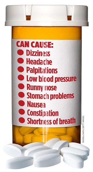 Side effects often go unreported ¿ because patients have no idea that symptoms are connected to their pills (pictured, a graphic showing some typical side effects)