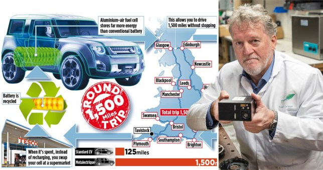 Battery inventor Trevor Jackson, has just signed a deal with Austin Motor Company to scale up production of his creation (Picture: John McLellan/Mail on Sunday)